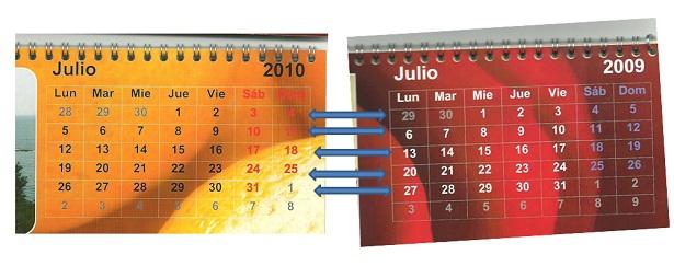 """Las semanas equivalentes del mes de julio entre el 2009 y el 2010. Estas """"flechas"""" no se han hecho a partir de las semanas ISO, sino que representan la relación ¿lógica?"""
