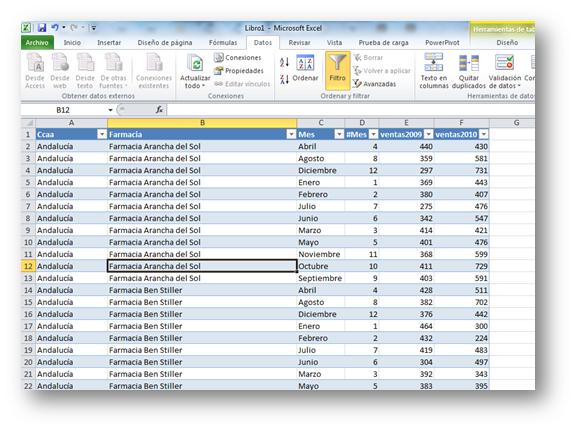 Por fin, ya tengo mis datos en Excel.