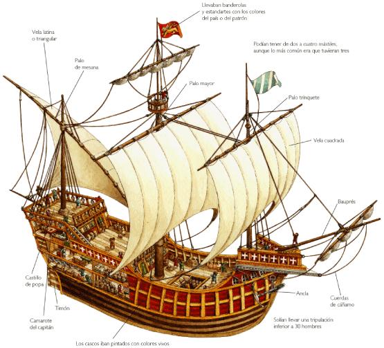 Barco para un viaje con destino incierto