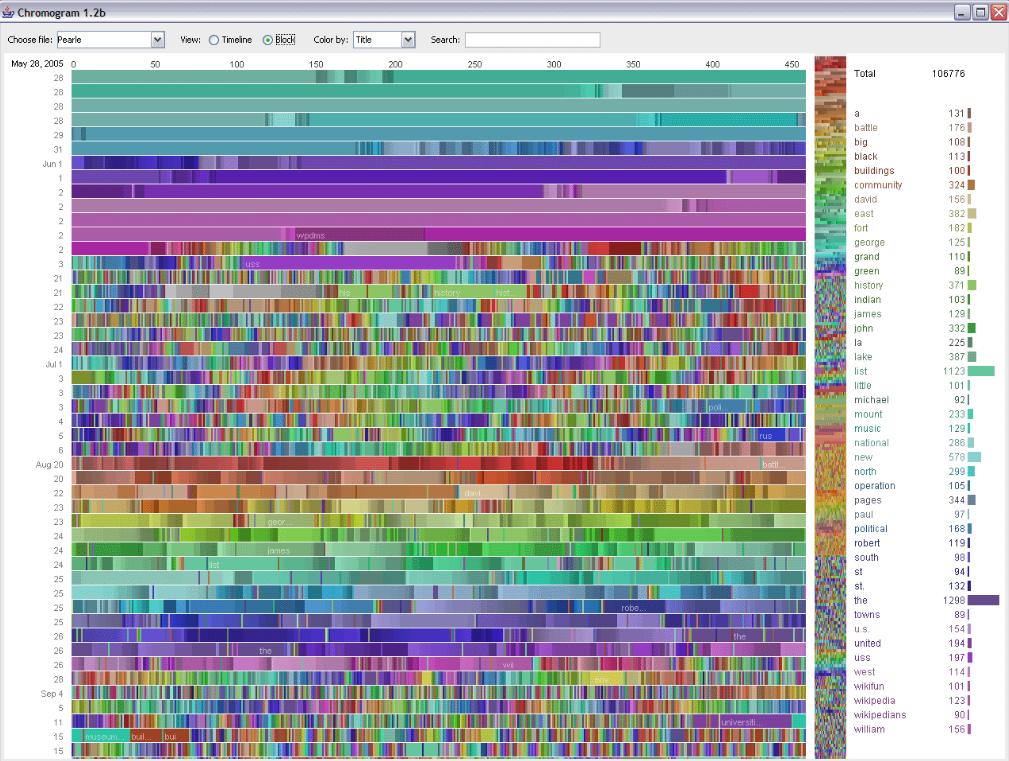 Ejemplo de Big Data