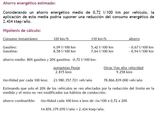 Resumen de los cálculos incluidos en la memoria económica del Plan de Ahorro Energético (limitación de velocidad a 110 km/h)