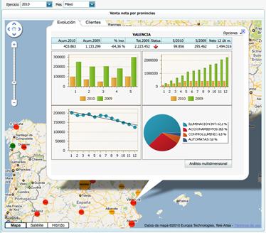 Atlas SBI se integra con Google Maps para representar en un mapa la información corporativa.