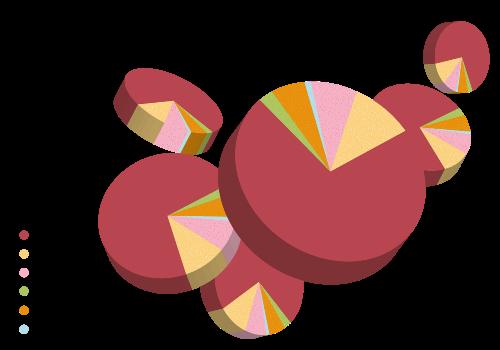 La apoteosis de las tartas dimensionales