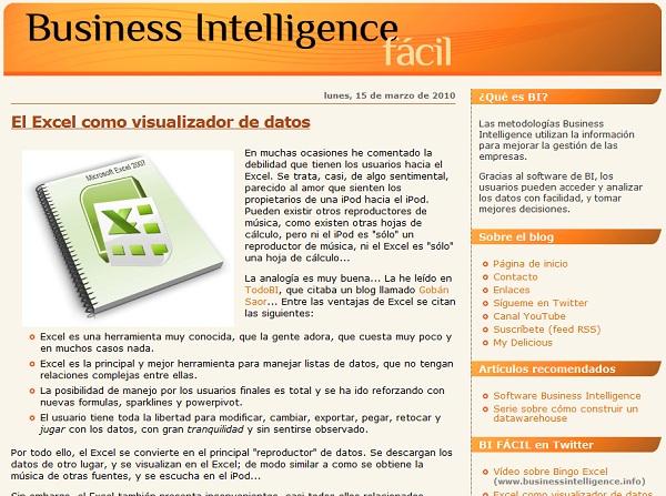 Imagen actual de Business Intelligence fácil