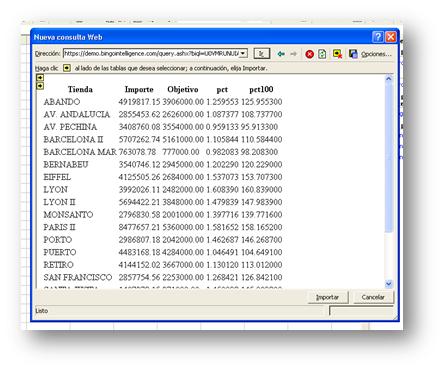 La ventana que, todavía hoy, se utiliza para importar datos desde la web.