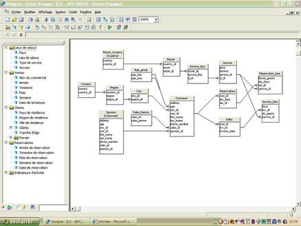 Pantallazo del histórico diseñador de universos de SAP Business Objects.