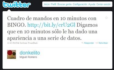 Twitteo de donkelito con una referencia a Bingo Intelligence